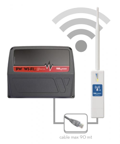 PW-WiFi - zum herunterladen von Transaktionen aus Abgabeeinheiten