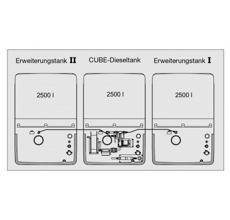 CUBE-Tank Outdoor Premium 7500l - Schema mit EWE I+II
